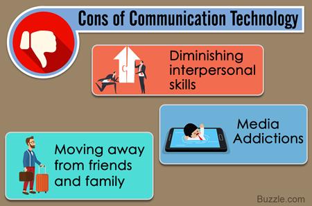 450-488675792-communication-technology1